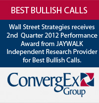 Best Bullish Calls 2012