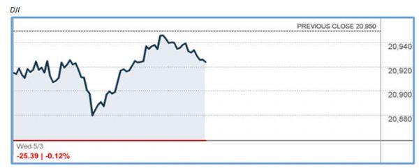 http://markets.money.cnn.com/cgi-bin/upload.dll/file.png?z6b8f7c0azba08f8bb2eb94f8799ebb36d9f86beb2