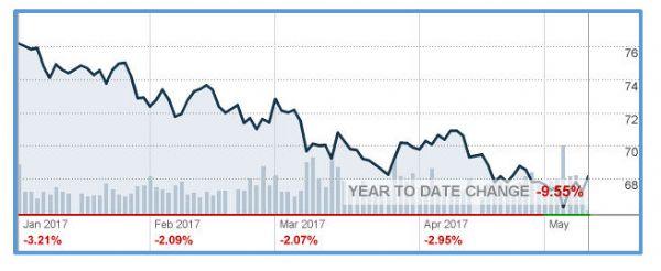 http://markets.money.cnn.com/cgi-bin/upload.dll/file.png?z6e8f7c0azd25852655de14345afac2d8cbe5128de