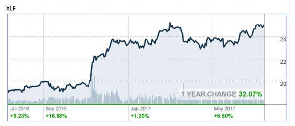 http://markets.money.cnn.com/cgi-bin/upload.dll/file.png?z768f7c0az5ee22747fe6744248a5b66e7e1fb4b10